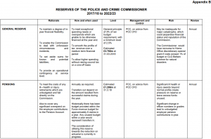Reserves Strategy 4.2 - Appendix B-1